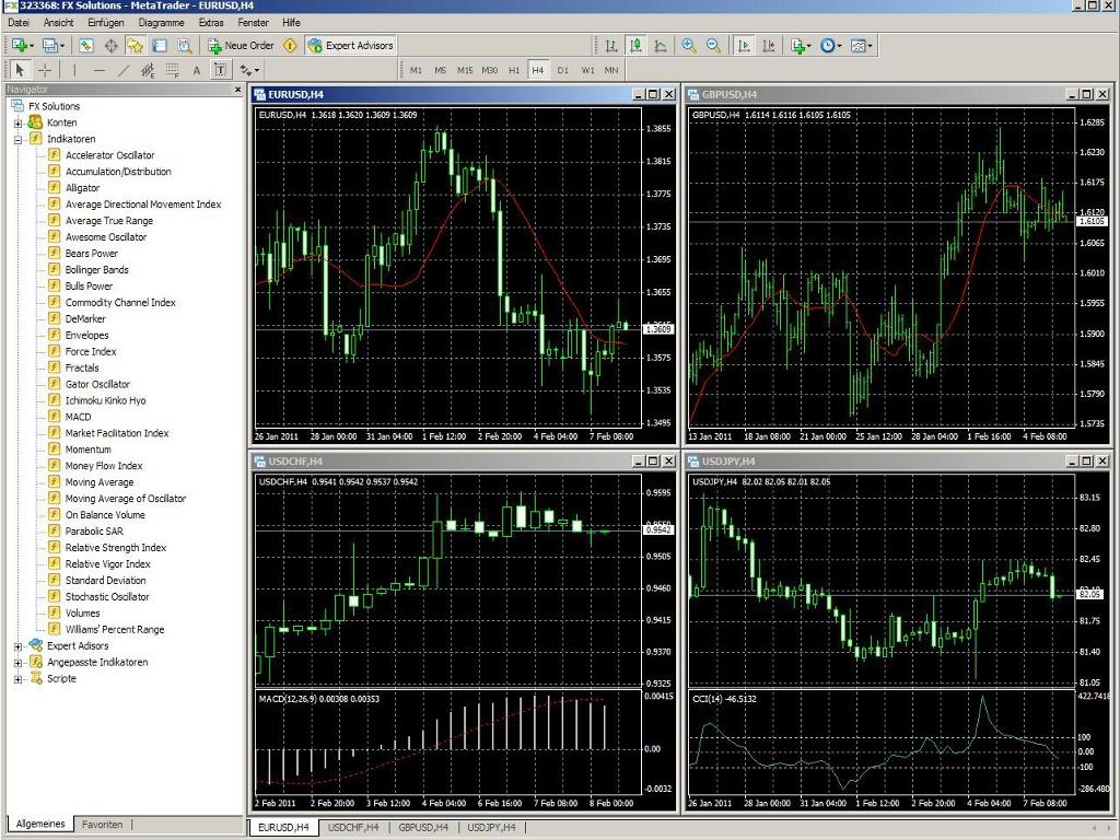 Forex trading deutsch japanisch
