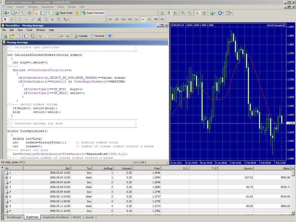 Vollautomatische Handelssysteme - RealMoneyTrader-Strategien