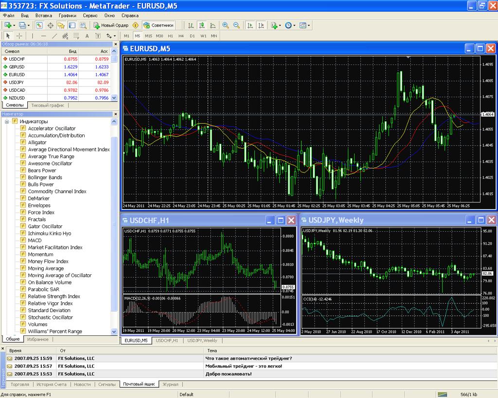 Брекеты валютного рынка форекс 10 долларов в день на форекс